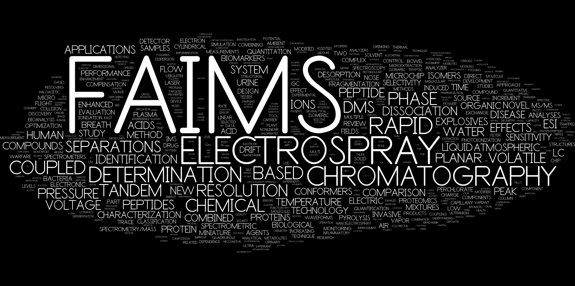 A FAIMS wordle