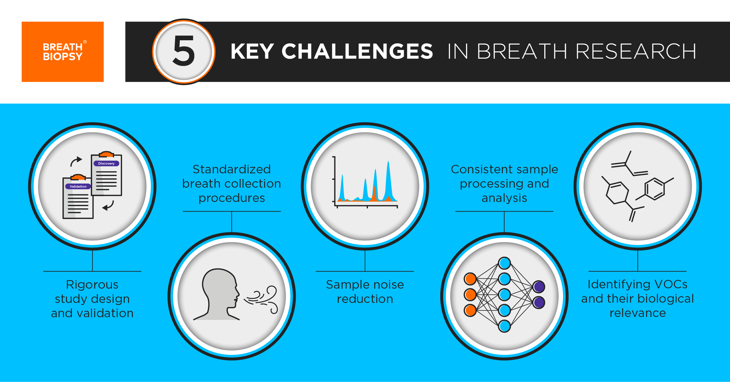 5 challenges breath - social with text